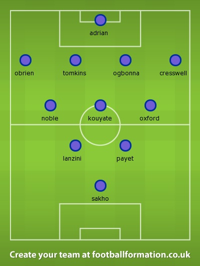 West ham v arsenal predicted line up